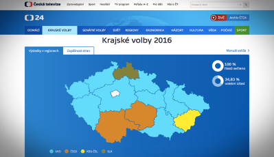20161009_krajske-a-senatni-volby